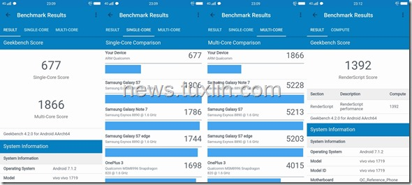 Benchmark Vivo Y65 Geekbench 4