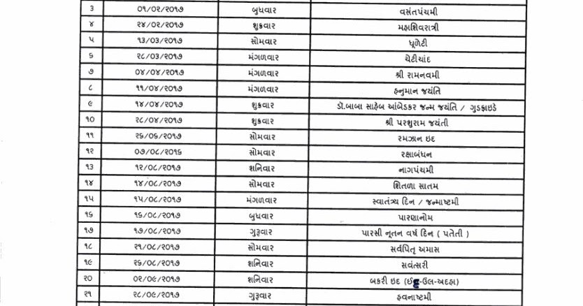 Smc 27 2 2017 Teleconference Multvi additionally Crc Brc Bharti Paper Style furthermore Ahmedabad Ganit Vigyan Paryavarn in addition Mehsana Nivruti Same Full Pay Ma Avata in addition Sachivalay Bin Sachivalay Clerk Exam. on spipa ccc