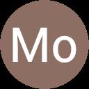 Mo Gg