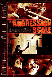 Agression Scale