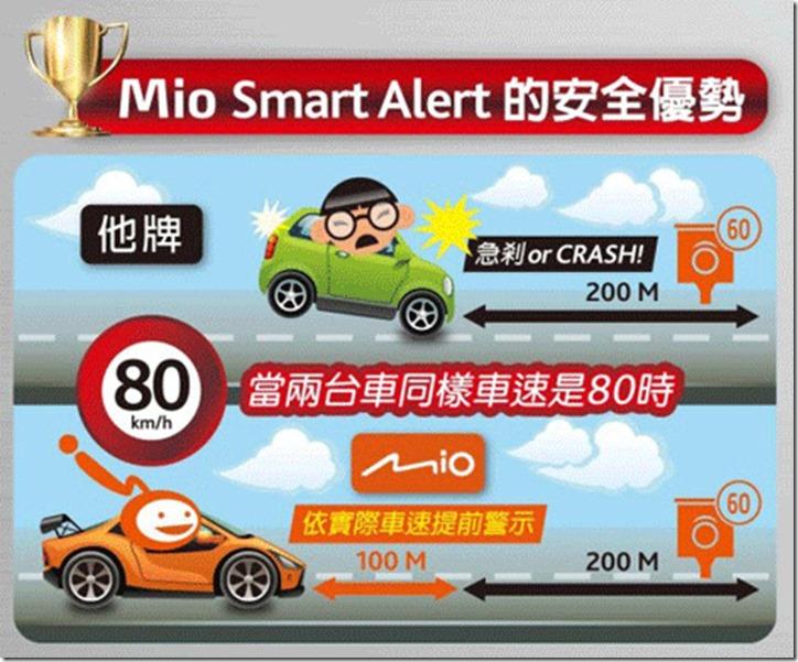 MiVue588_Overview_SmartAlert_tw