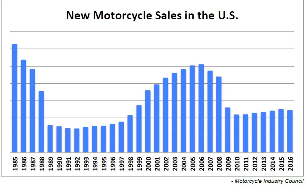 [New+MC+Sales%5B1%5D]