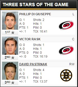 3/10/2016 - Hurricanes @ Bruins Three Stars