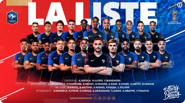 Francia-preselccionados