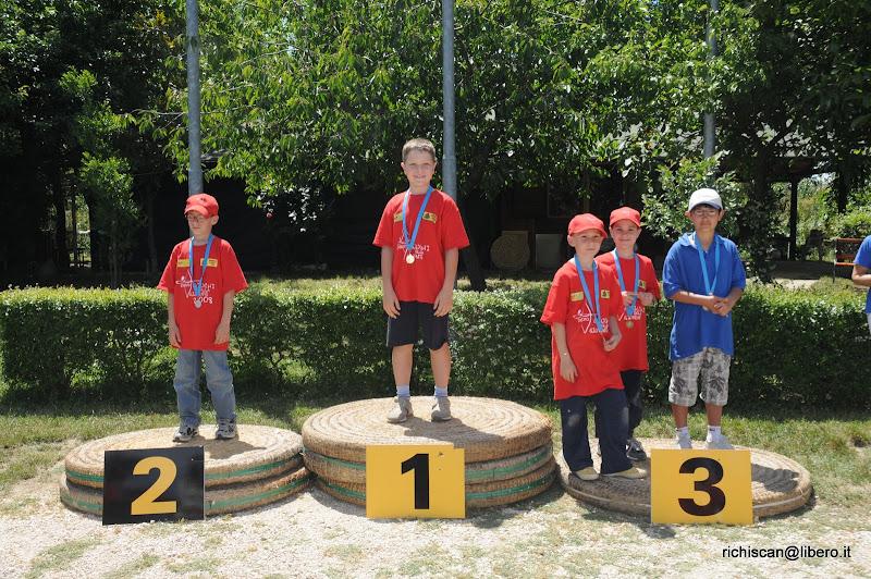 Premiazione Studenteschi e GdG 2009 - RIC_3706.JPG