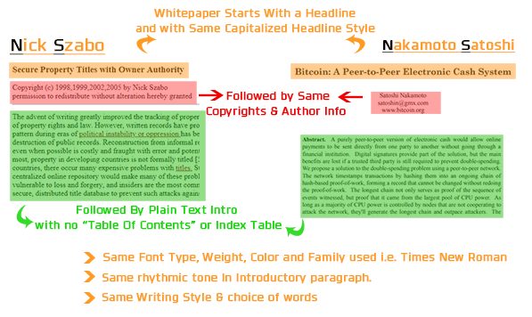 similarities between Nick Szabo whitepaper and Bitcoin whitepaper