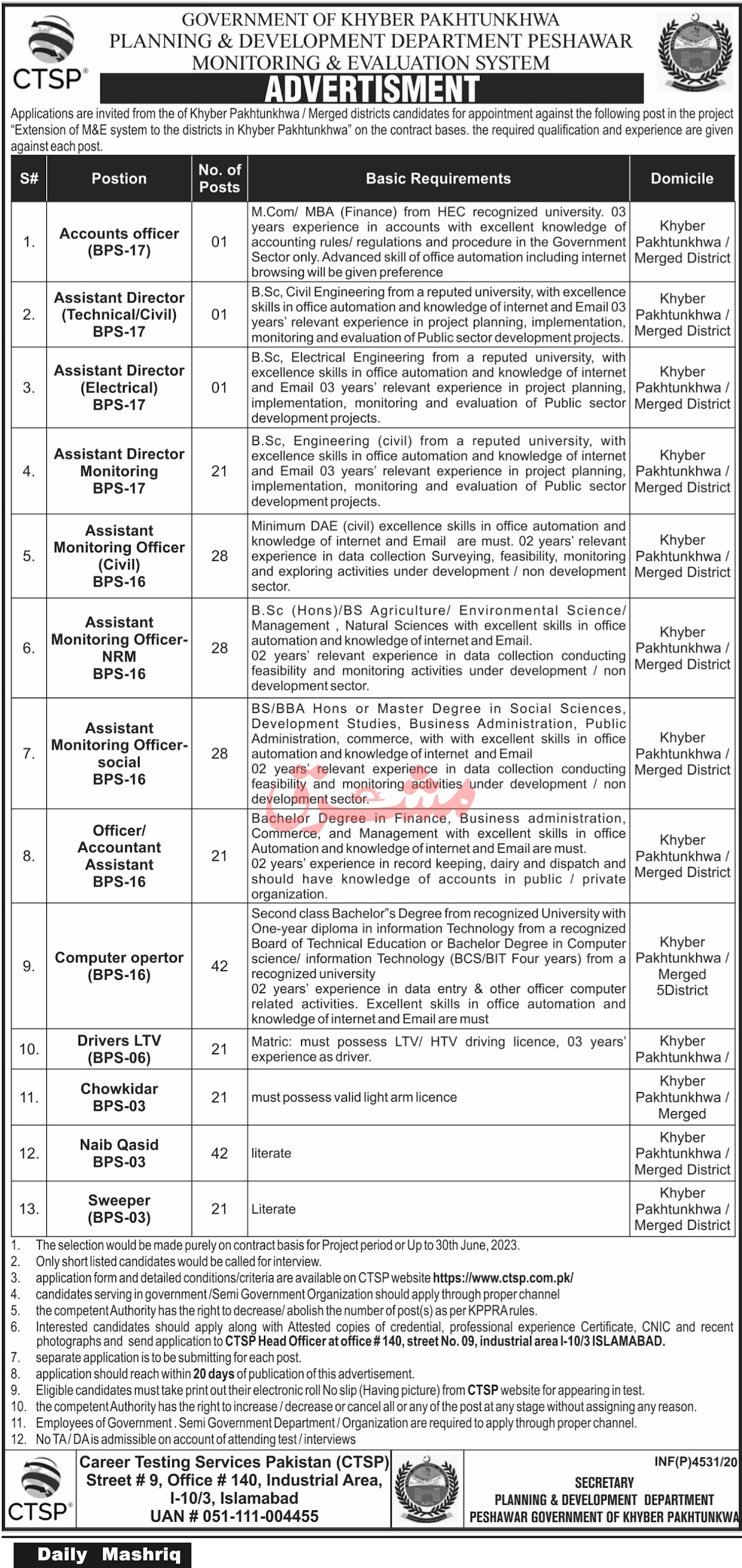 Government of Khyber Pakhtunkhwa Planning & Development Department Peshawar Jobs November 2020 (276 Posts)