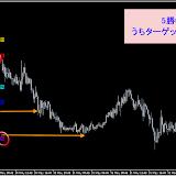 EUR/USD M15 6月勝率 84.48% リアルタイムで確認した直近シグナル6.30まで