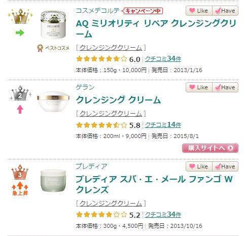 クレンジングクリームランキング(最新口コミ情報)@コスメ