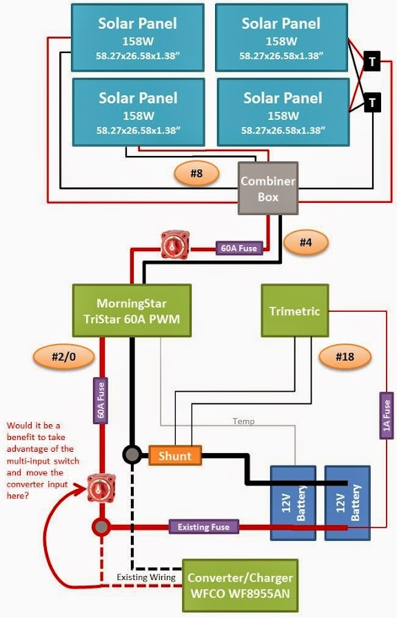 rv net open roads forum  tech issues  solar wiring diagram
