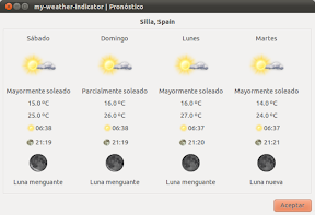 0006_my-weather-indicator | Pronóstico