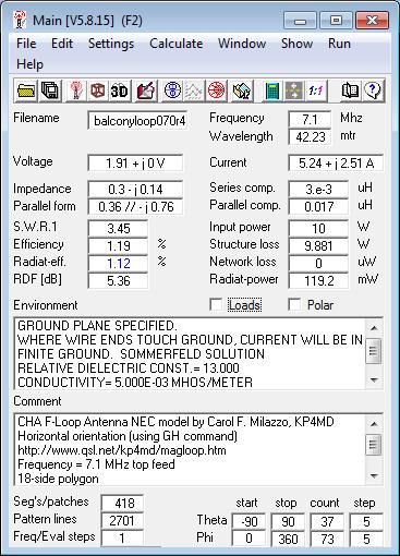 7.1 MHz Magnetic Loop Antenna Parameters -                     Horizontal orientation at 16m (0.4 λ)