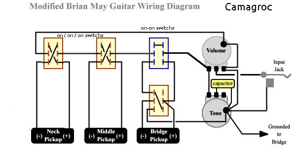 brian_may_pickup_wiring_modified_camagroc.jpg