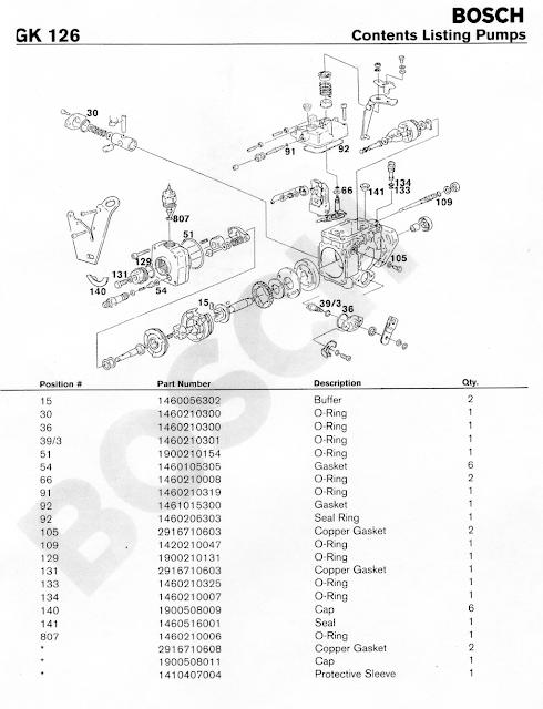 Miscella: Bosch Fuel Injection Pump Diagram
