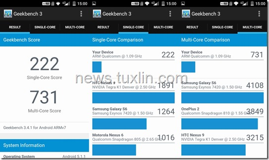 Benchmark Andromax A A16C3H Geekbench 3