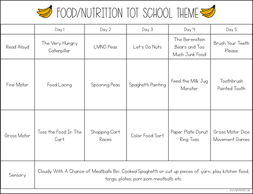 Food and Nutrtion Tot School Theme
