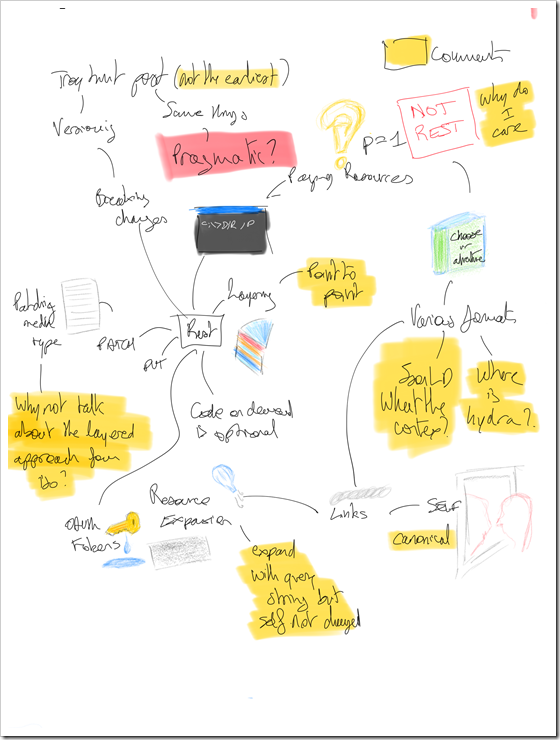 ndc_london_seb_notes