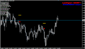 2011-08-03_1238  EUR/USD M5