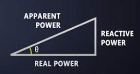 Benarkah kapasitor dapat menghemat listrik di rumah kita?