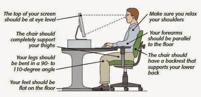 ict good posture in sitting