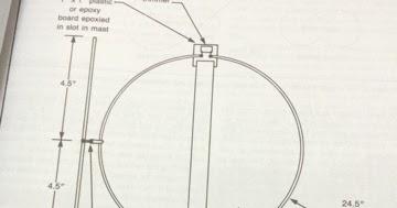 9M2PJU: Radio Direction Finding Magnetic Loop