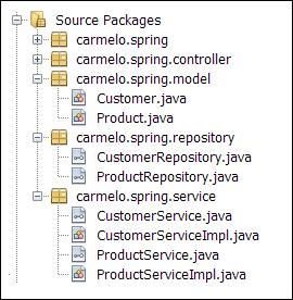spring mvc con spring data jpa