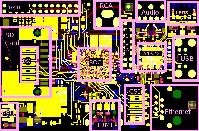RPi Easy SD Card Setup - eLinux org