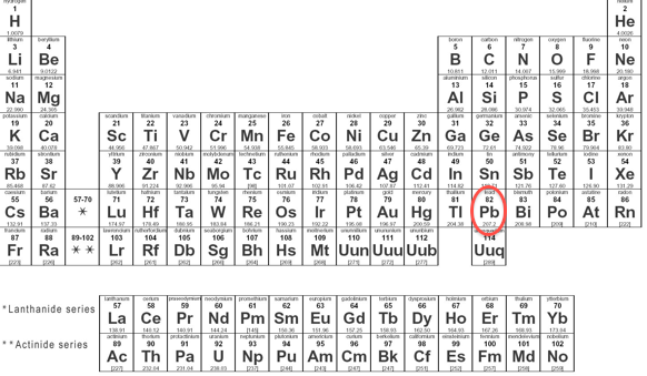 What Led Us To Lead Lead On The Periodic Table
