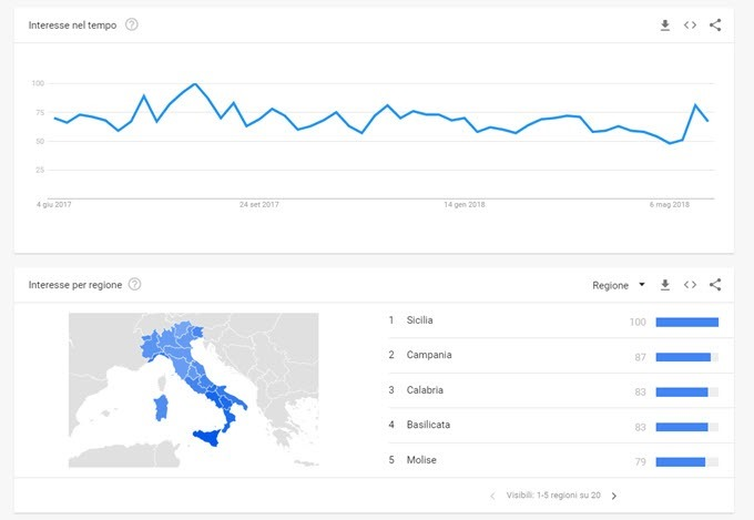ricerche-google-trends