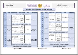 توزيع سنوي لمرجع: Pour communiquer en français المستوى الثاني 2021/2022