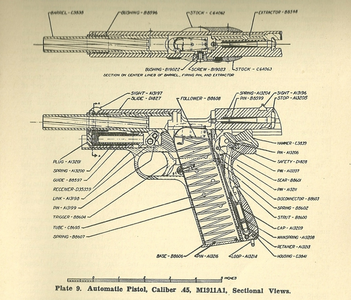 Para Ordnance Parts List Related Keywords Suggestions Glock 22 Diagram Also With Kimber 1911 21 Elsavadorla