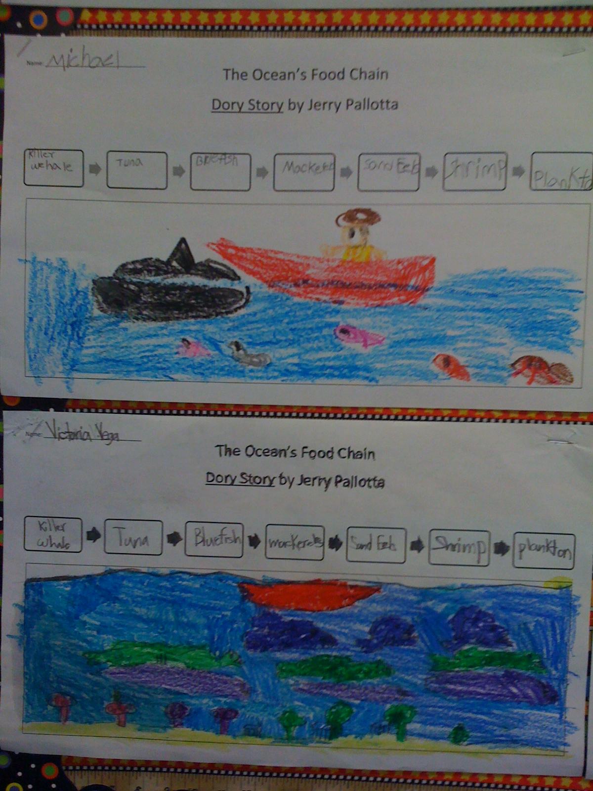 Bishop S Blackboard An Elementary Education Blog Dory