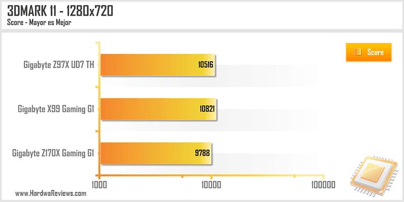 Z170X Gaming G1