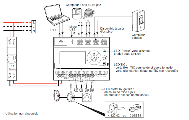 Ecocompteur legrand installation - Installation compteur gaz ...