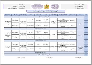 توزيع سنوي: مرشدي في اللغة العربية المستوى الخامس 2021/2022