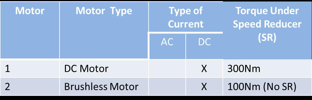 Table comparing motors