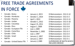 Canada free trade agreement
