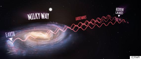 ραδιοκύμματα,διαστημική επικοινωνία,radiowaves,space communication.