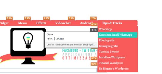 percentuali-dati-totali-click