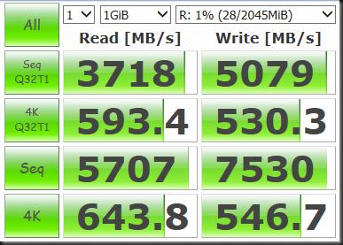 Radeon-RAMDisk-Equilibrado-Balanced