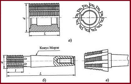 types of cylindrical thread mills