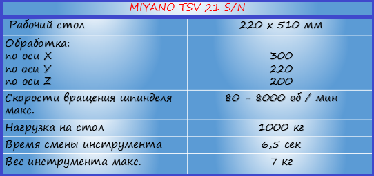 features MIYANO TSV 21 S/N