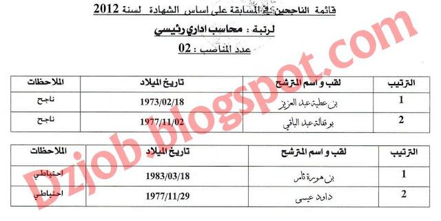 القائمة الاسمية للناجحين في مسابقة توظيف اداريين بجامعة الجلفة 2012 44.jpg