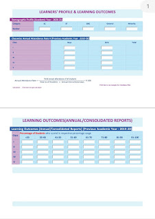 Comprehensive information on how to fill out the School Learners 'Profile and Teachers' details on the school website, and how to find the student's annual attendance rate & result percentage