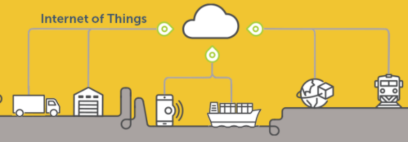Best examples of the Internet of things IoT