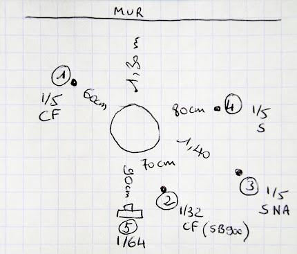 Quelques conseils pour mettre au point un éclairage studio - Page 4 Minion-Harcourt-13