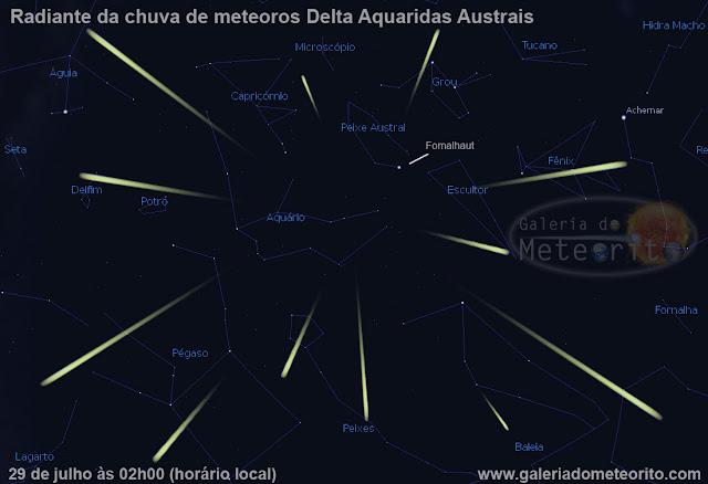 Radiante da chuva de meteoros Delta Aquaridas Austrais
