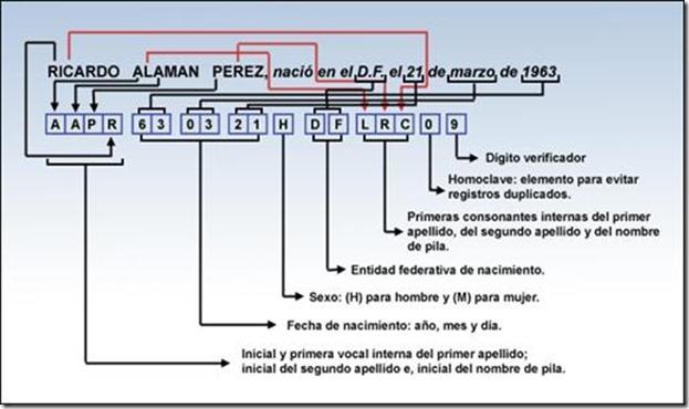 CURP verde para imprimir gratis en linea en Mexico para tramitar paso a paso 2020 2021 2022