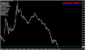 2011-08-01_2225  USD-JPY M5