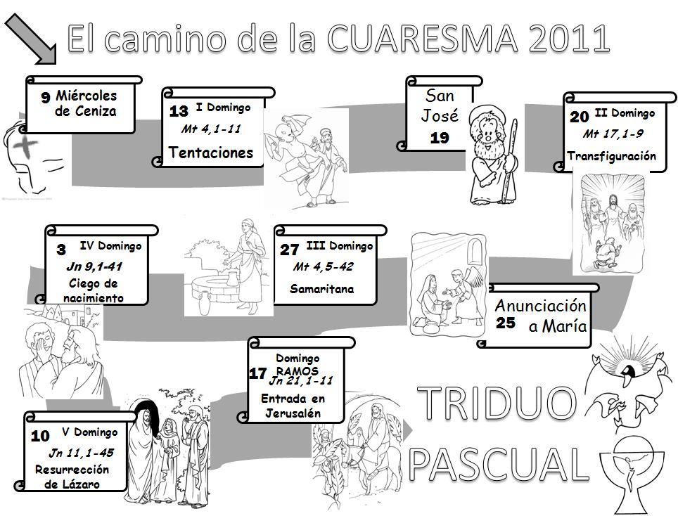 Parroquia La Inmaculada: Dinámica: Camino de la Cuaresma para elaborar.
